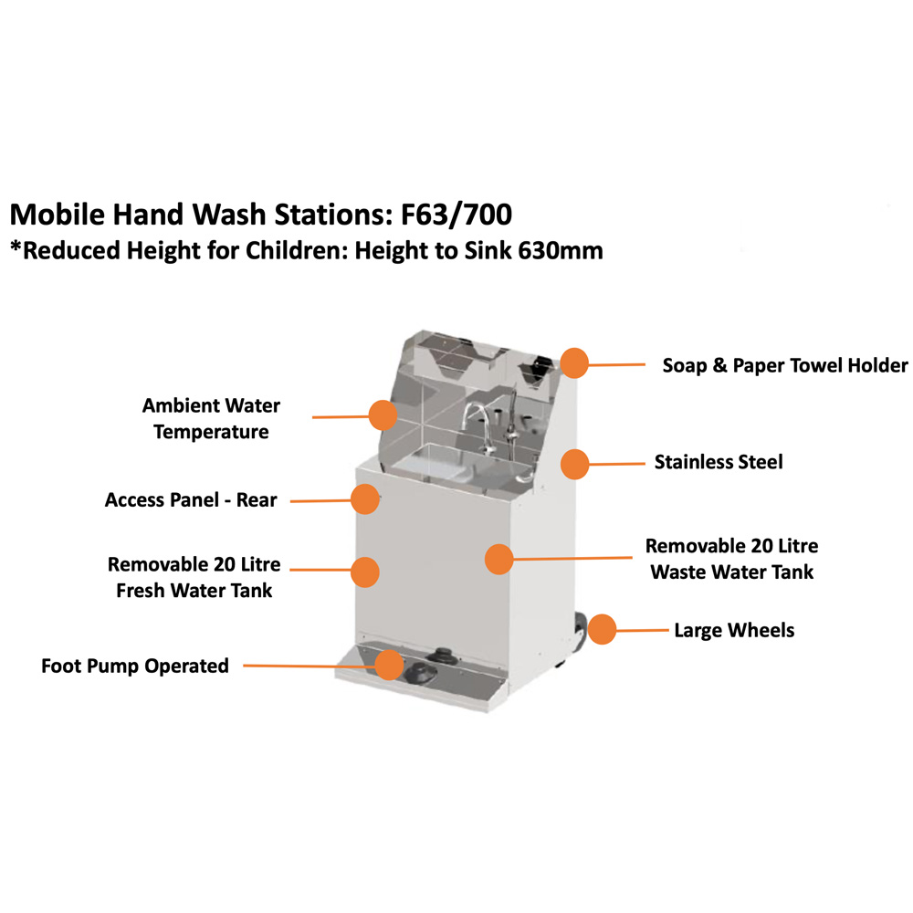 f63/700 mobile hand wash station diagram