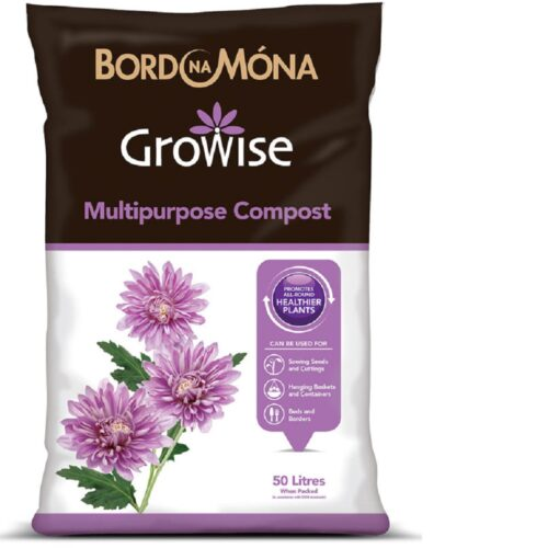 growise